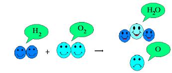 Reações com oxigénio