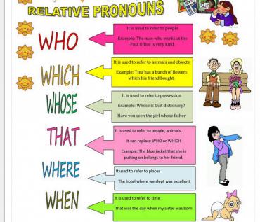 Ficha de Trabalho– Relative Pronouns (2) – Soluções