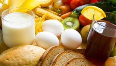 Energia contida nos alimentos – Ficha de Trabalho (1) – Soluções