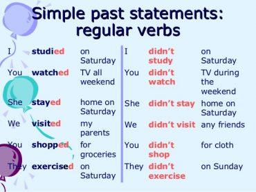 Ficha de Trabalho – Past simple of regular verbs (2) – Soluções