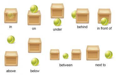 Ficha de trabalho – Prepositions of Place (3) – Soluções