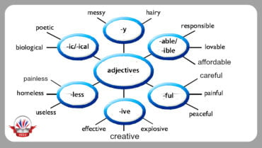 Ficha Informativa – Adjectives with suffixes (1)