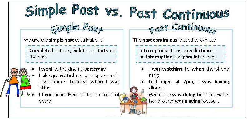 Past simple or Past Continuous