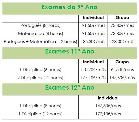 Precário Preparação para Exames