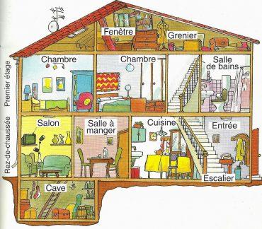 Ficha de Trabalho – La Maison (1) – Soluções