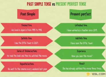 Ficha de Trabalho – Past Simple Vs Present Perfect (1) – Soluções