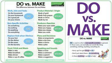 Ficha de Trabalho – Verbs colocation – Make / Do (1) – Soluções