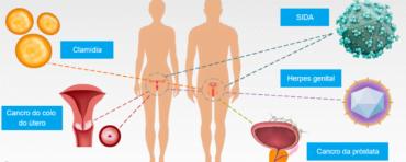 Ficha de Trabalho – Doenças do Sistema Reprodutor (1) – Soluções