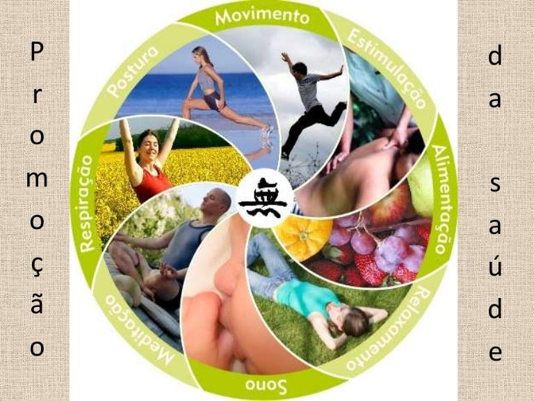 Estratégias de Promoção de Saúde
