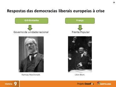 Ficha de Trabalho – Respostas dos regimes demoliberais à crise de 1929 (2)