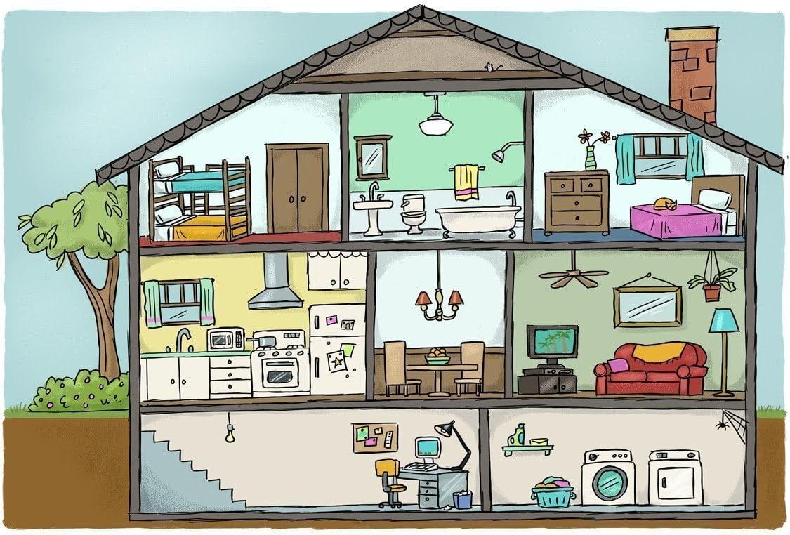 Os espaços e as funções da casa